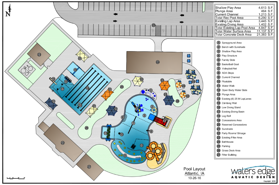Parks recreation city of atlantic for Swimming pool site plan